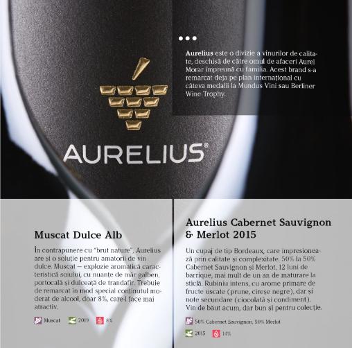 Aurelius Winery